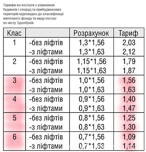 klasyfikator_budynkiv2