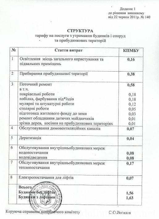klasyfikator_budynkiv7