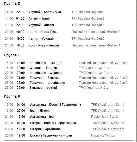 трансляції_футбол_фіфа2014_2