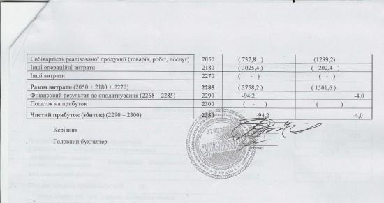звіт 3 кв 2014 (1)
