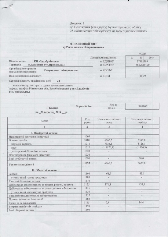 звіт 3 кв 2014 (2)
