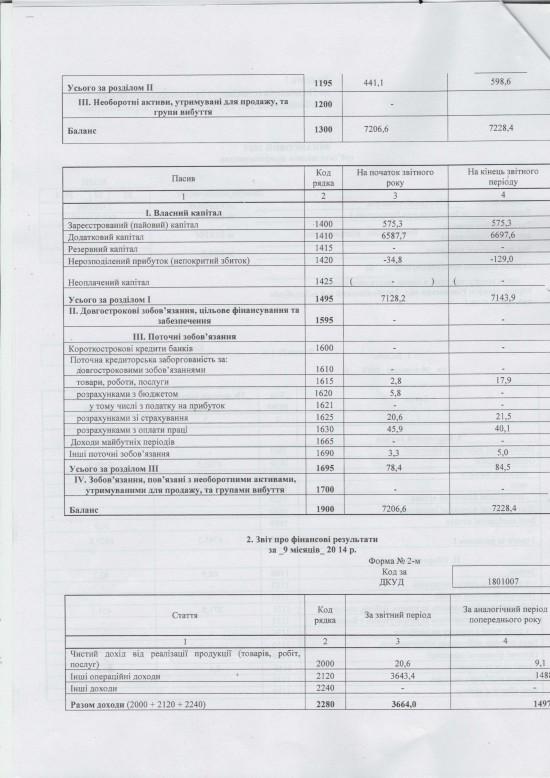 звіт 3 кв 2014 (3)