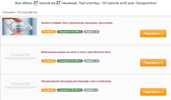петиції_4