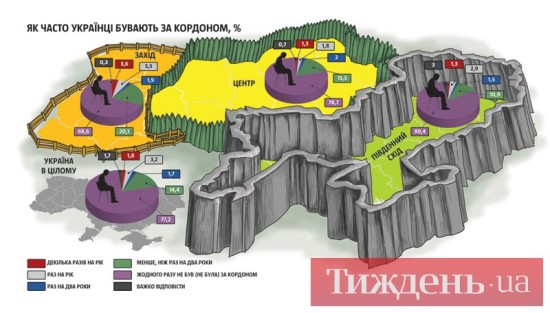 українці і подорожі