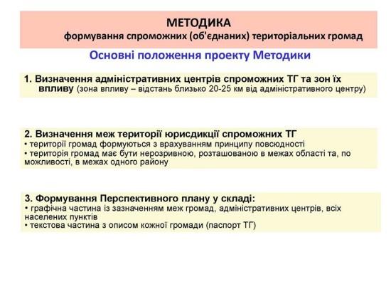 обєднання громад_етапи (2)