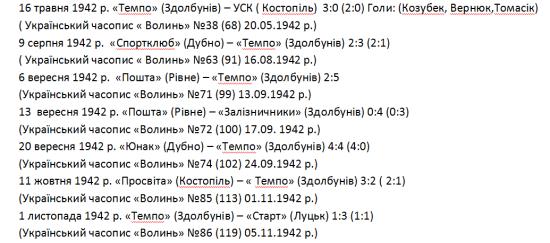 результати_1