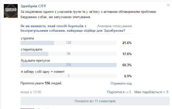 Здолбунів CITY - Google Chrome 06.07.2016 232756
