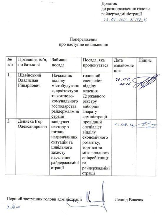 dokumenty-po-schavinskomu-1