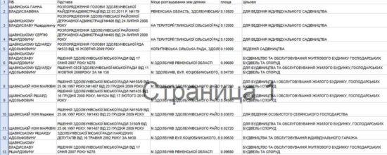 dokumenty-po-schavinskomu-5